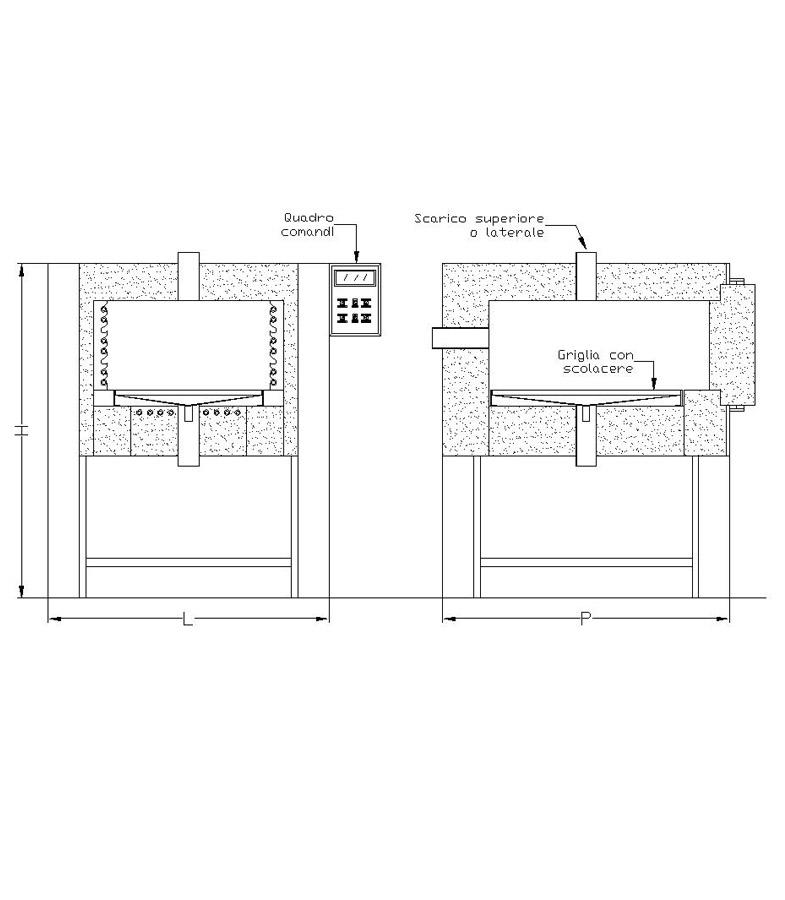 Schema elettrico forno ad induzione